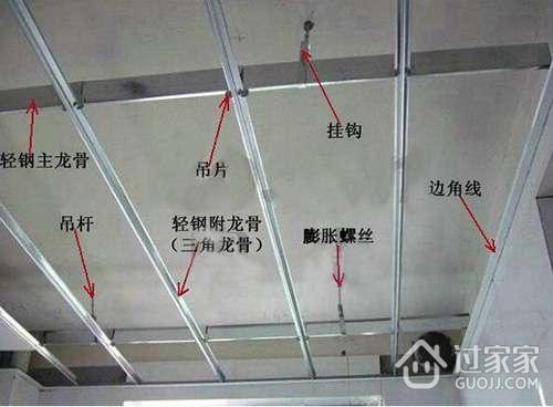 三角龙骨的分类与安装攻略
