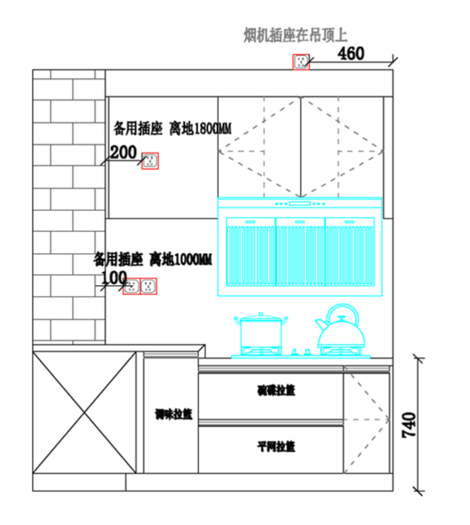 项目经理版施工节点9:橱柜点位确认