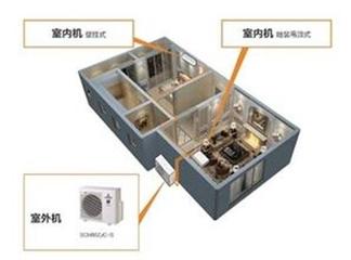 中央空调安装小常识