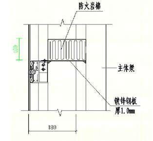 全隐框玻璃幕墙安装流程及工艺