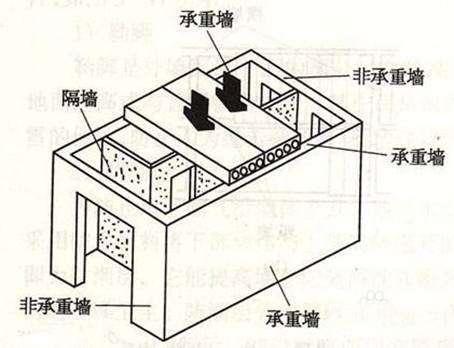 房间电路装修注意事项