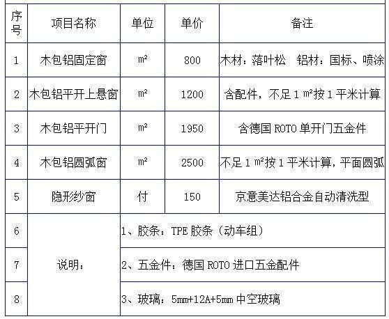 木包铝门窗价格表及选购技巧
