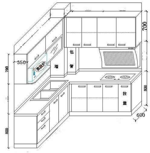 橱柜尺寸怎么算 橱柜尺寸设计方法图片