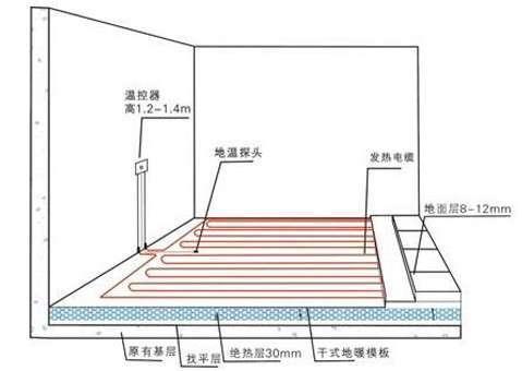 火炕烟道_农村火炕烟道设计图_农村火炕烟道设计图分享展示