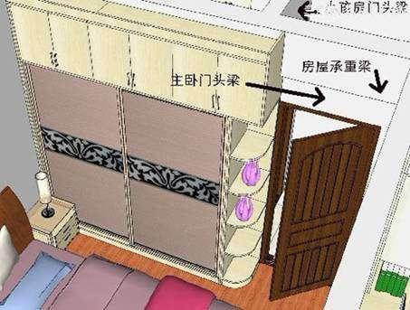 而高层电梯楼,洋楼都是框架结构的多.