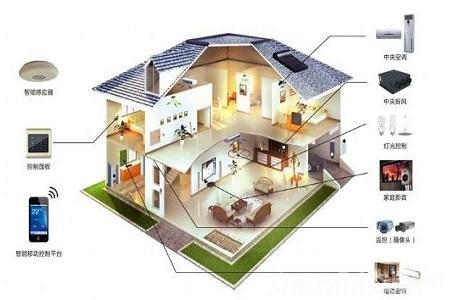 别墅装修的技巧和注意事项!