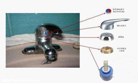 水龙头结构图与原理 轻松排除水龙头故障