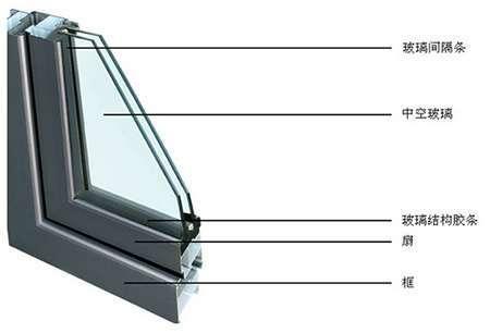 窗户材质大比拼  保温耐寒都重要