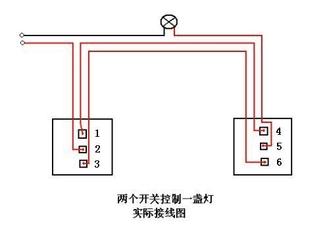 卧室电路设计方案