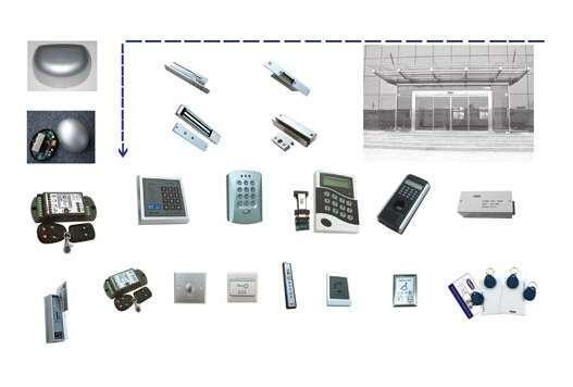 自动门配件组成及安装方法总结