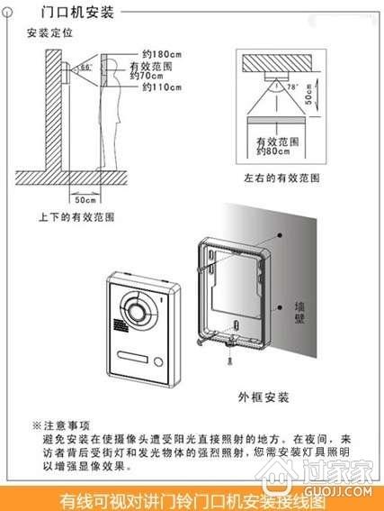 (3)有线可视对讲门铃室内机安装接线图