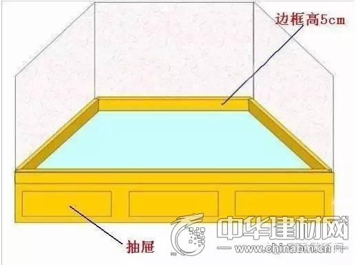 """木龙骨做""""井""""字结构,上面用木工板或实木板铺面,榻榻米放置在铺设面上"""