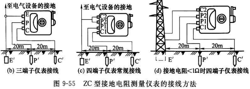 """伏安法测电阻(具体分为""""电流表外接法""""和""""电流表内接法"""")   原理"""